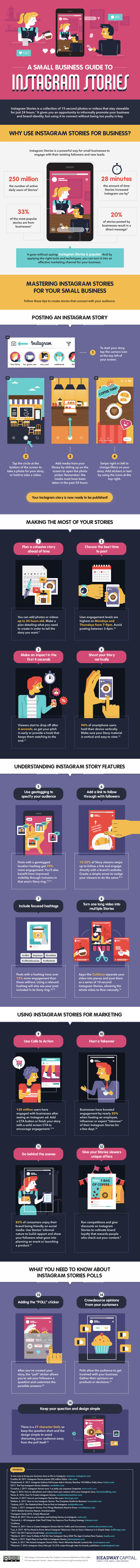 small business guide to Instagram Stories