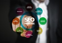 SEO Tips For Plumbers
